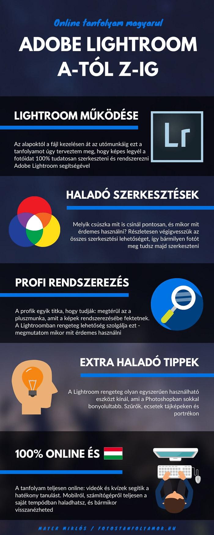 magyar online adobe lightroom tanfolyam