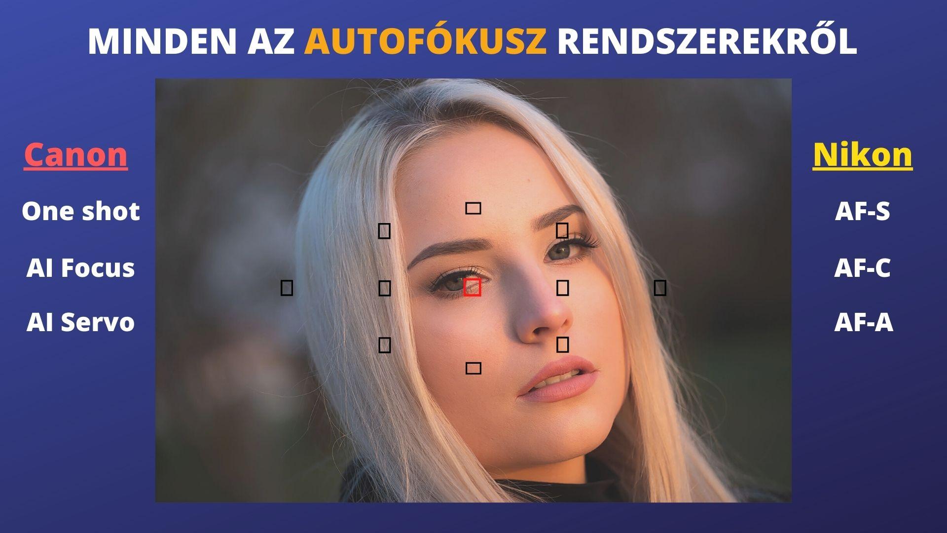 tükörreflexes fényképezőgépek autofókusz módjai